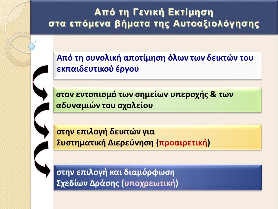 Από τη συνολική αποτίμηση όλων των δεικτών του εκπαιδευτικού έργου στον εντοπισμό των σημείων υπεροχής & των αδυναμιών του σχολείου στην επιλογή δεικτών για Συστηματική Διερεύνηση (προαιρετική) στην επιλογή δεικτών για Συστηματική Διερεύνηση (προαιρετική) στην επιλογή και διαμόρφωση Σχεδίων Δράσης (υποχρεωτική) στην επιλογή και διαμόρφωση Σχεδίων Δράσης (υποχρεωτική) Από τη Γενική Εκτίμηση στα επόμενα βήματα της Αυτοαξιολόγησης Από τη Γενική Εκτίμηση στα επόμενα βήματα της Αυτοαξιολόγησης