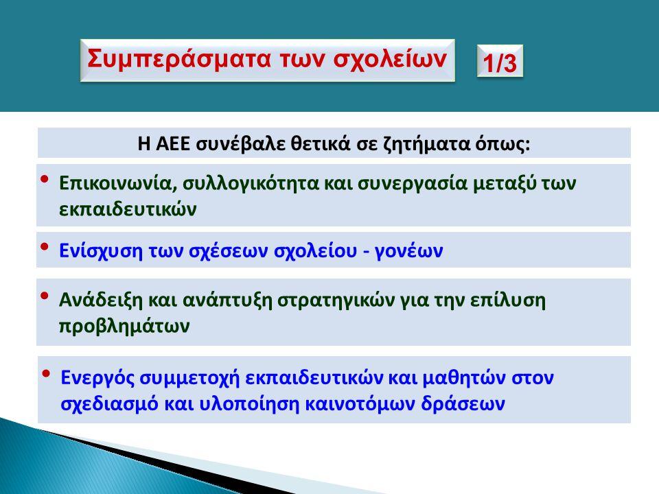 Συμπεράσματα των σχολείων 1/3 Η ΑΕΕ συνέβαλε θετικά σε ζητήματα όπως: Επικοινωνία, συλλογικότητα και συνεργασία μεταξύ των εκπαιδευτικών Ενίσχυση των