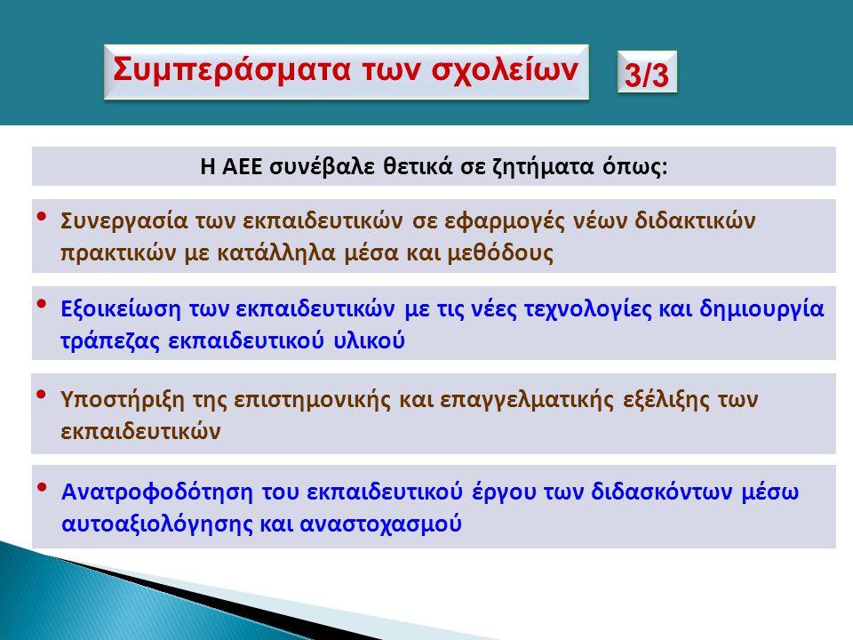 Η ΑΕΕ συνέβαλε θετικά σε ζητήματα όπως: Συνεργασία των εκπαιδευτικών σε εφαρμογές νέων διδακτικών πρακτικών με κατάλληλα μέσα και μεθόδους Εξοικείωση των εκπαιδευτικών με τις νέες τεχνολογίες και δημιουργία τράπεζας εκπαιδευτικού υλικού Υποστήριξη της επιστημονικής και επαγγελματικής εξέλιξης των εκπαιδευτικών Ανατροφοδότηση του εκπαιδευτικού έργου των διδασκόντων μέσω αυτοαξιολόγησης και αναστοχασμού Συμπεράσματα των σχολείων 3/3