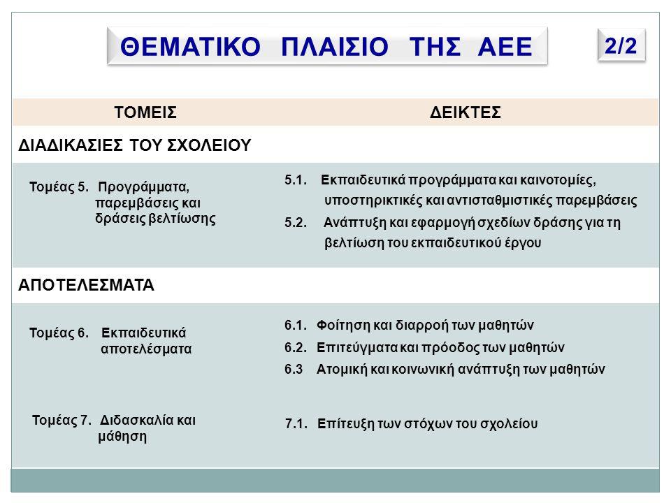 ΘΕΜΑΤΙΚΟ ΠΛΑΙΣΙΟ ΤΗΣ ΑΕΕ Τομέας 5.Προγράμματα, παρεμβάσεις και δράσεις βελτίωσης 5.1.