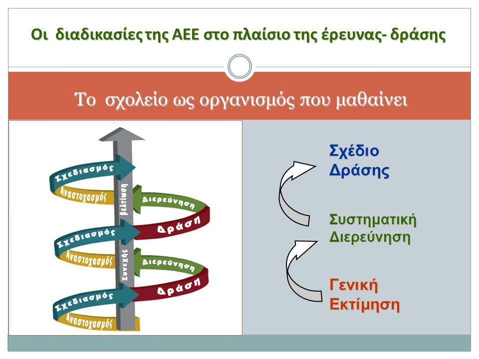 Οι διαδικασίες της ΑΕΕ στο πλαίσιο της έρευνας- δράσης Το σχολείο ως οργανισμός που μαθαίνει ΣχέδιοΔράσηςΣυστηματικήΔιερεύνηση Γενική Εκτίμηση