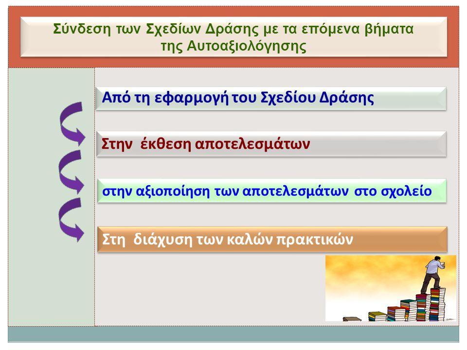 Σύνδεση των Σχεδίων Δράσης με τα επόμενα βήματα της Αυτοαξιολόγησης Σύνδεση των Σχεδίων Δράσης με τα επόμενα βήματα της Αυτοαξιολόγησης Από τη εφαρμογή του Σχεδίου Δράσης Στην έκθεση αποτελεσμάτων στην αξιοποίηση των αποτελεσμάτων στο σχολείο Στη διάχυση των καλών πρακτικών