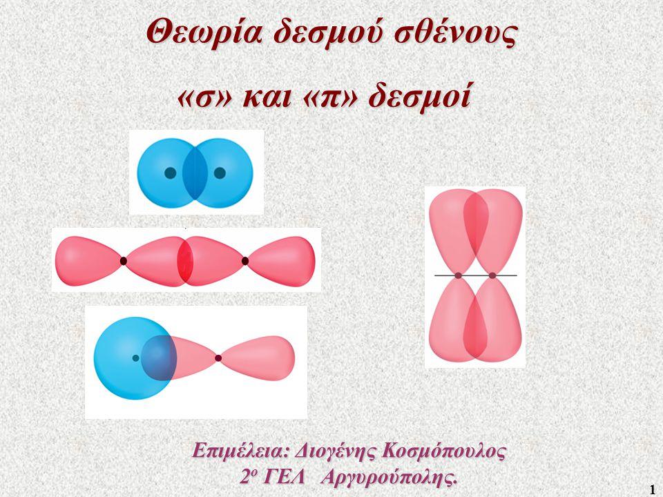 12 Με βάση τα όσα αναφέραμε για την ισχύ του δεσμού δικαιολογήστε: © Dio Kos 2005 Θεωρία δεσμού σθένους.
