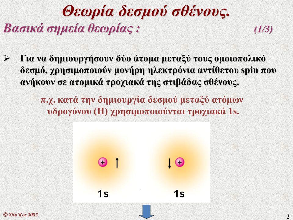 13 © Dio Kos 2005 Θεωρία δεσμού σθένους. Παράδειγμα σ δεσμών στο Η 2 S.