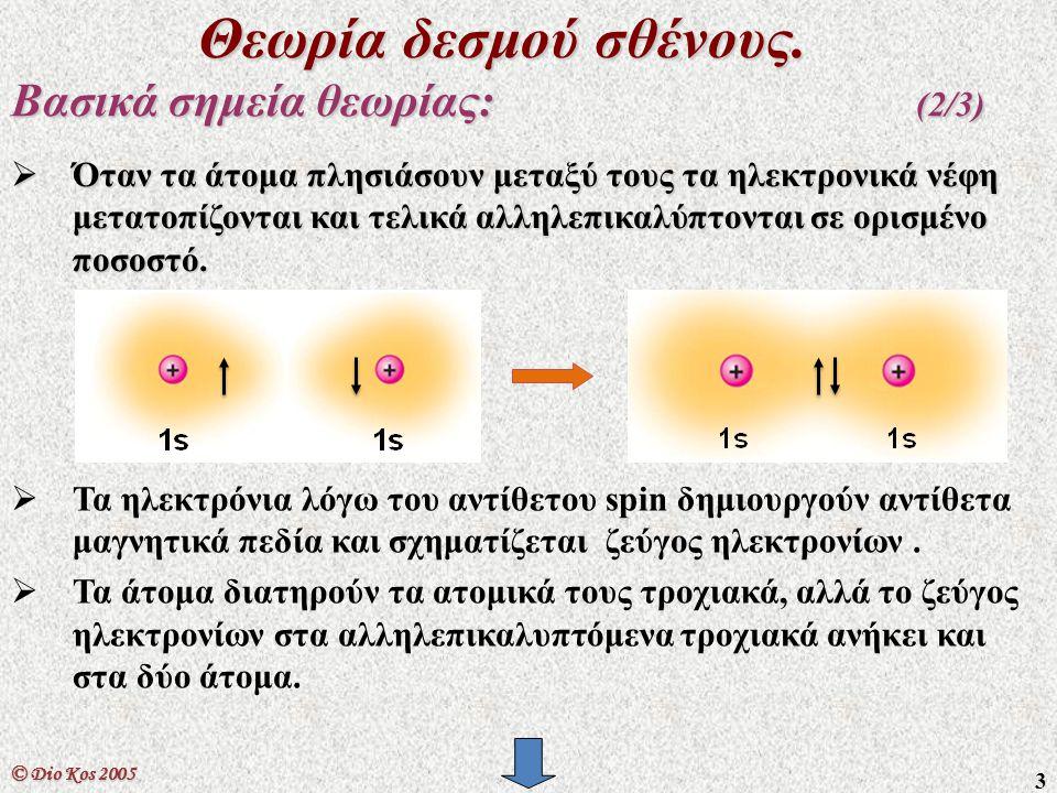 4 Θεωρία δεσμού σθένους.