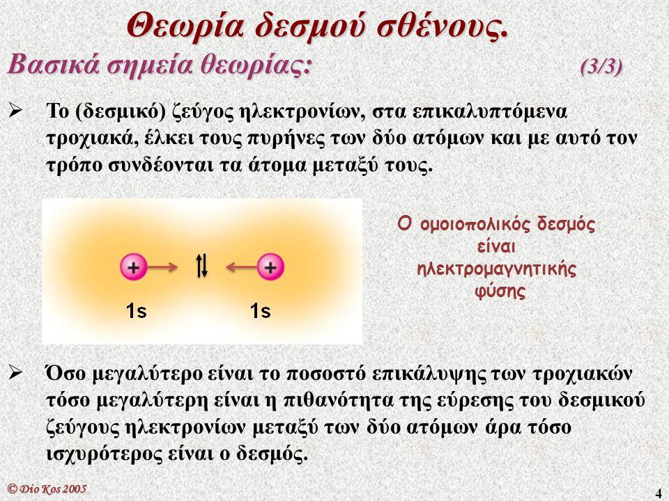 5 Θεωρία δεσμού σθένους.