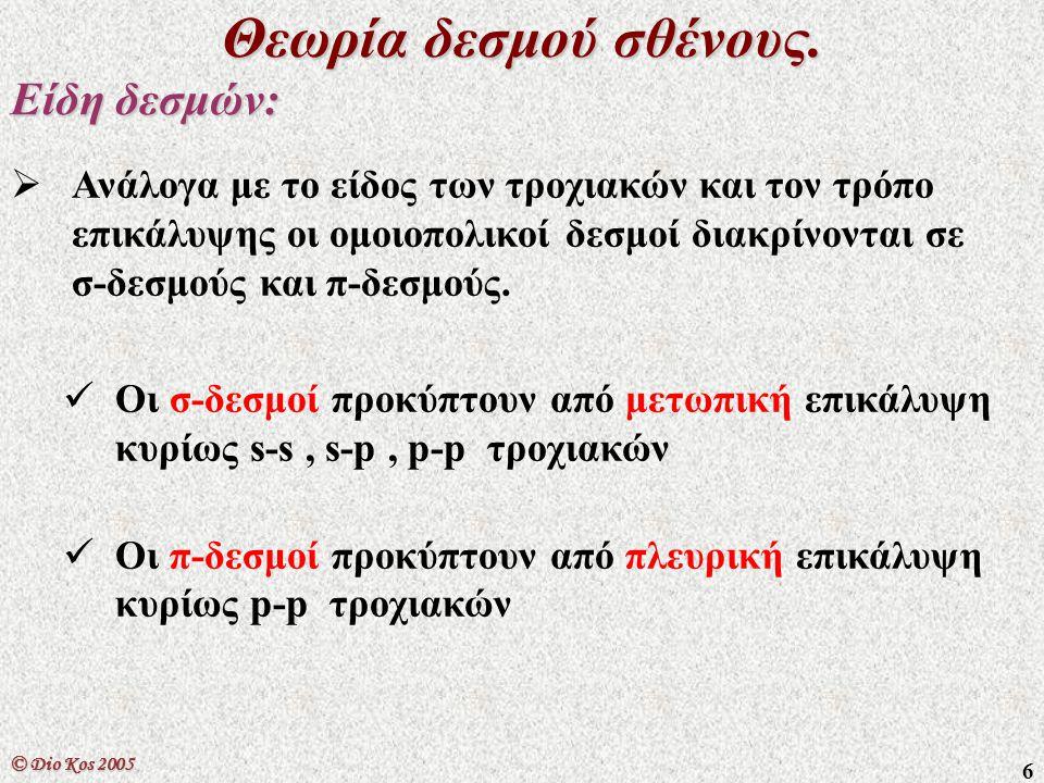 7 Θεωρία δεσμού σθένους.Είδη «σ» δεσμών.