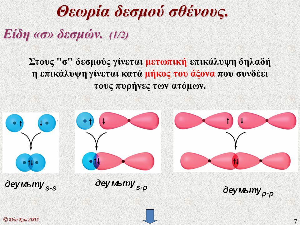 8 Θεωρία δεσμού σθένους.Είδη δεσμών - « π » δεσμός.