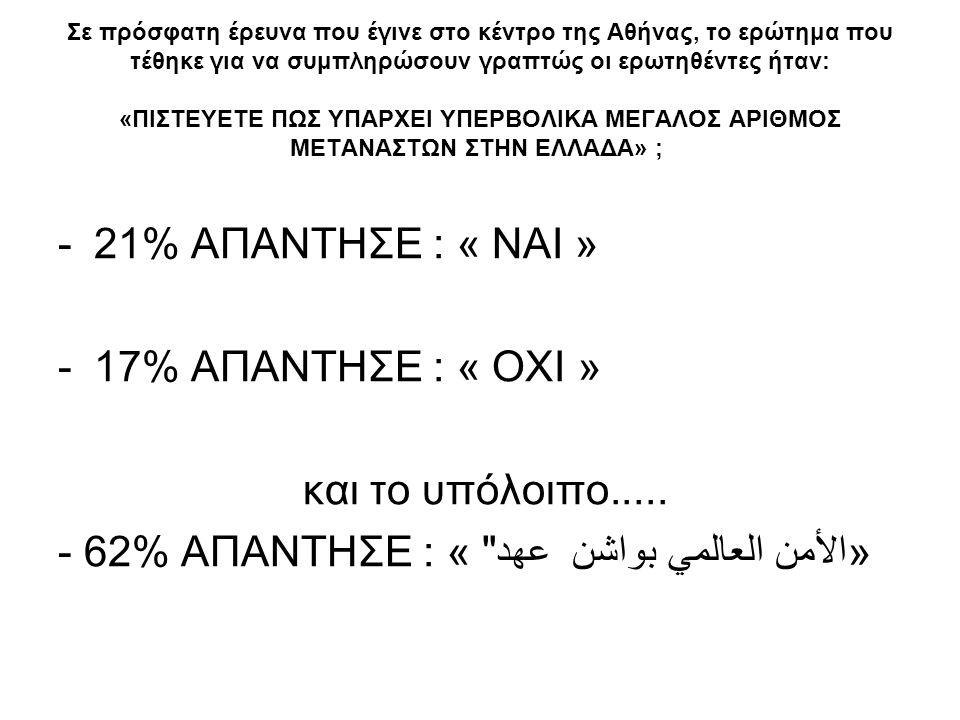 Σε πρόσφατη έρευνα που έγινε στο κέντρο της Αθήνας, το ερώτημα που τέθηκε για να συμπληρώσουν γραπτώς οι ερωτηθέντες ήταν: «ΠΙΣΤΕΥΕΤΕ ΠΩΣ ΥΠΑΡΧΕΙ ΥΠΕΡΒΟΛΙΚΑ ΜEΓΑΛΟΣ ΑΡΙΘΜΟΣ ΜΕΤΑΝΑΣΤΩΝ ΣΤΗΝ ΕΛΛΑΔΑ» ; -21% AΠΑΝΤΗΣΕ : « NAI » -17% ΑΠΑΝΤΗΣΕ : « OXI » και το υπόλοιπο.....