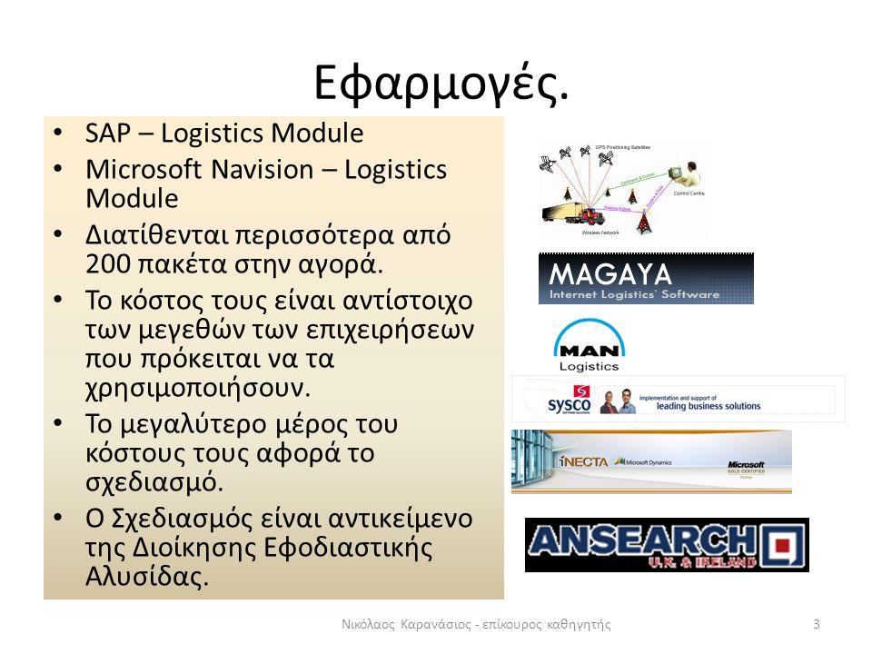 Εφαρμογές. 3Νικόλαος Καρανάσιος - επίκουρος καθηγητής SAP – Logistics Module Microsoft Navision – Logistics Module Διατίθενται περισσότερα από 200 πακ
