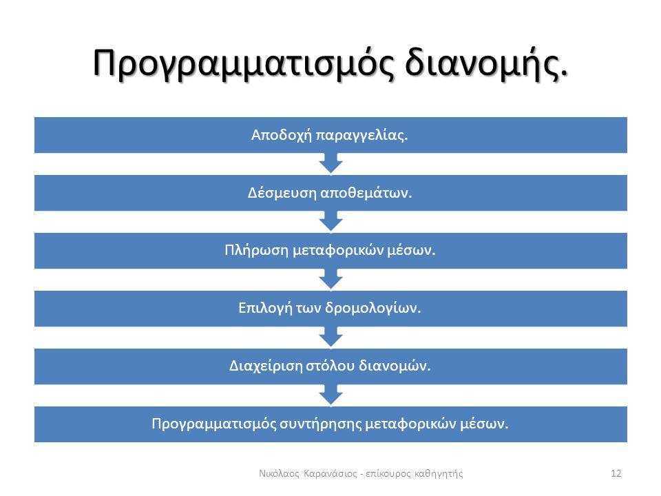 Προγραμματισμός διανομής. Προγραμματισμός συντήρησης μεταφορικών μέσων. Διαχείριση στόλου διανομών. Επιλογή των δρομολογίων. Πλήρωση μεταφορικών μέσων