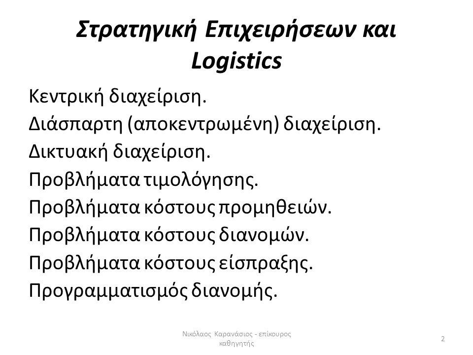 Στρατηγική Επιχειρήσεων και Logistics Κεντρική διαχείριση. Διάσπαρτη (αποκεντρωμένη) διαχείριση. Δικτυακή διαχείριση. Προβλήματα τιμολόγησης. Προβλήμα