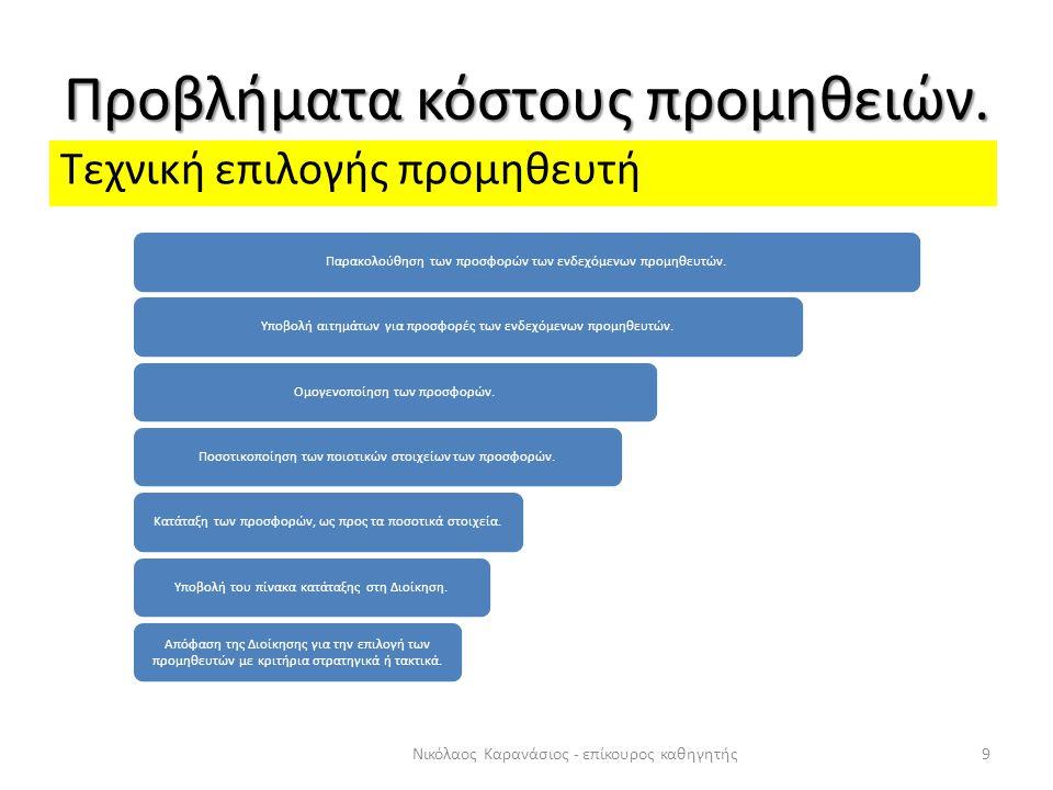 Προβλήματα κόστους προμηθειών. Τεχνική επιλογής προμηθευτή 9Νικόλαος Καρανάσιος - επίκουρος καθηγητής Παρακολούθηση των προσφορών των ενδεχόμενων προμ
