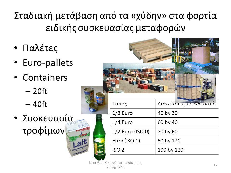 Σταδιακή μετάβαση από τα «χύδην» στα φορτία ειδικής συσκευασίας μεταφορών Παλέτες Euro-pallets Containers – 20ft – 40ft Συσκευασία τροφίμων Νικόαλος Κ