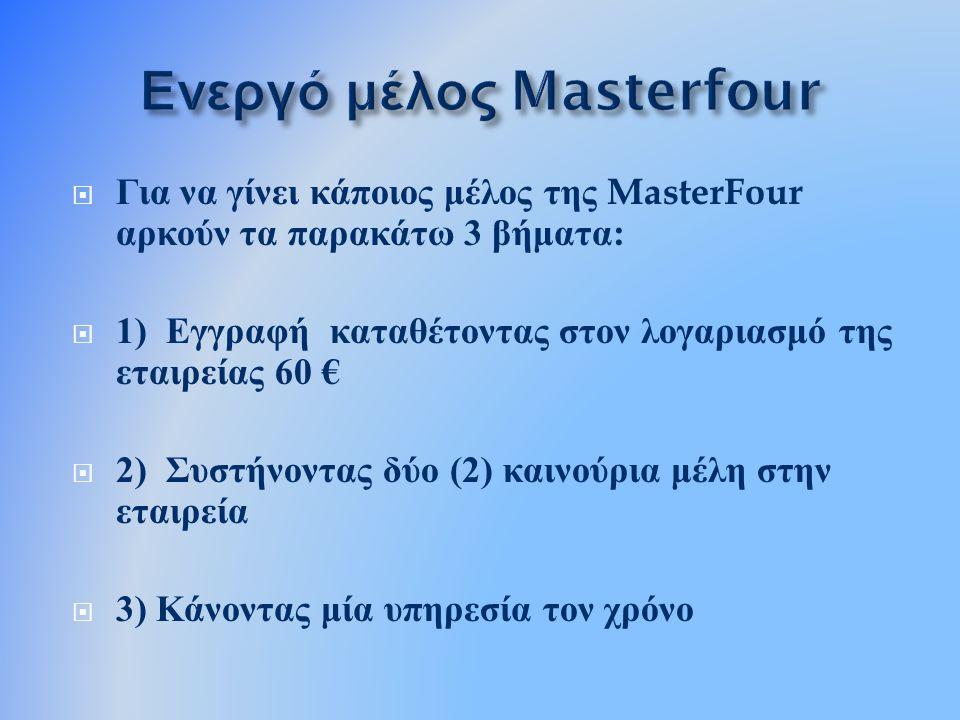  Για να γίνει κάποιος μέλος της MasterFour αρκούν τα παρακάτω 3 βήματα :  1) Εγγραφή καταθέτοντας στον λογαριασμό της εταιρείας 60 €  2) Συστήνοντα