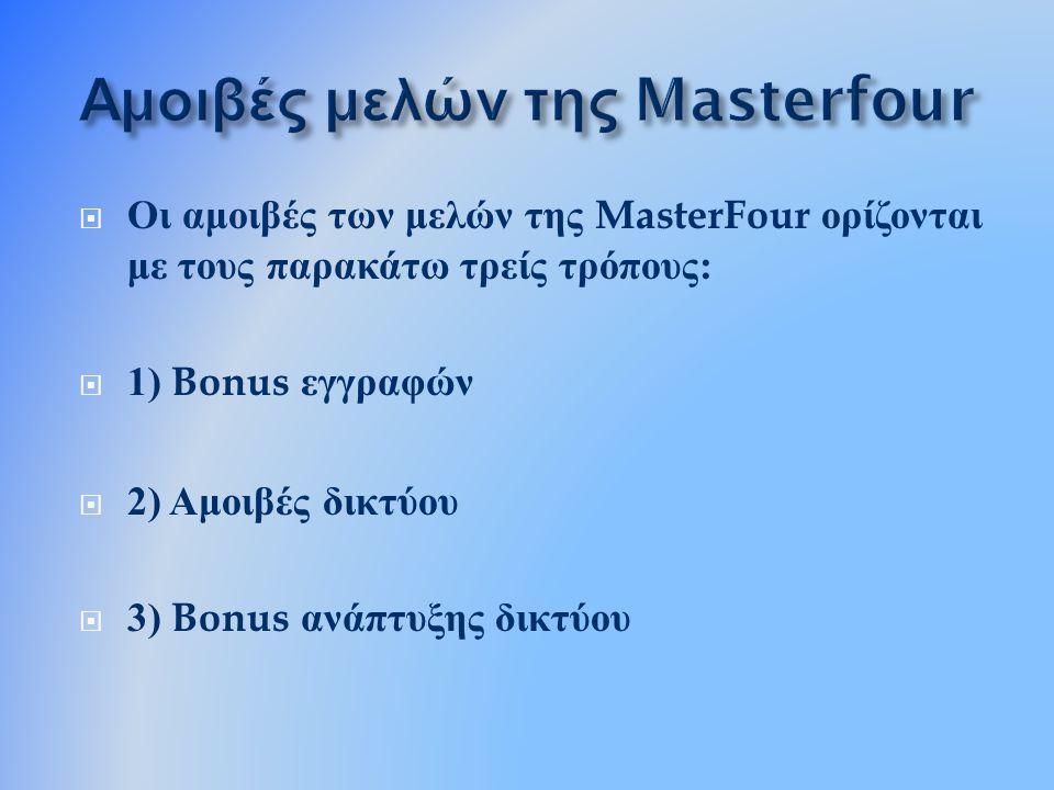  Οι αμοιβές των μελών της MasterFour ορίζονται με τους παρακάτω τρείς τρόπους :  1) Bonus εγγραφών  2) Αμοιβές δικτύου  3) Bonus ανάπτυξης δικτύου