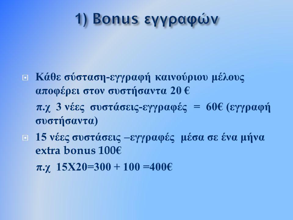  Κάθε σύσταση - εγγραφή καινούριου μέλους αποφέρει στον συστήσαντα 20 € π. χ 3 νέες συστάσεις - εγγραφές = 60€ ( εγγραφή συστήσαντα )  15 νέες συστά