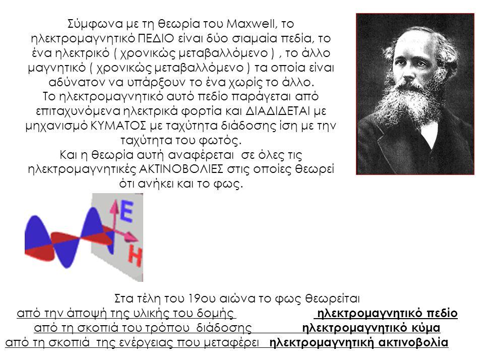 Σύμφωνα με τη θεωρία του Maxwell, το ηλεκτρομαγνητικό ΠΕΔΙΟ είναι δύο σιαμαία πεδία, το ένα ηλεκτρικό ( χρονικώς μεταβαλλόμενο ), το άλλο μαγνητικό (