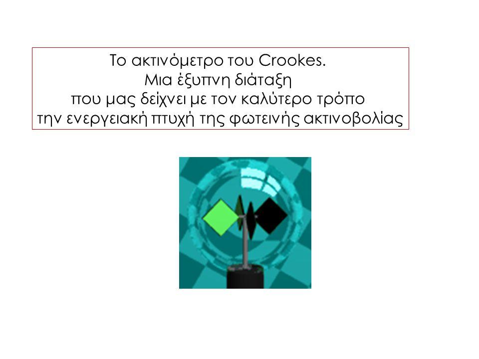 Το ακτινόμετρο του Crookes. Μια έξυπνη διάταξη που μας δείχνει με τον καλύτερο τρόπο την ενεργειακή πτυχή της φωτεινής ακτινοβολίας