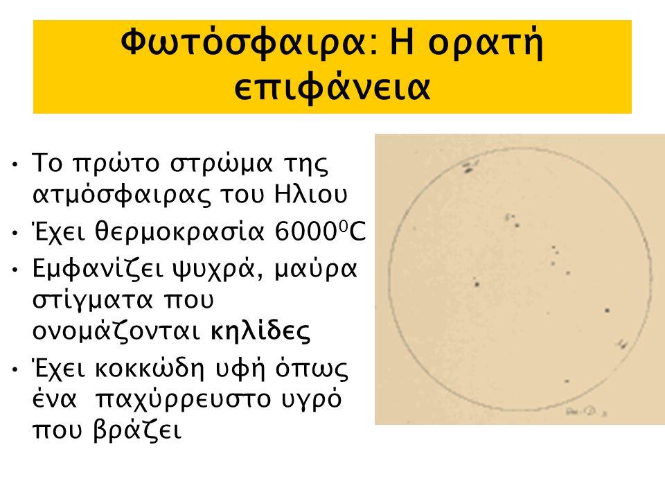 Φωτόσφαιρα: Η ορατή επιφάνεια Το πρώτο στρώμα της ατμόσφαιρας του Ηλιου Έχει θερμοκρασία 6000 0 C Εμφανίζει ψυχρά, μαύρα στίγματα που ονομάζονται κηλίδες Έχει κοκκώδη υφή όπως ένα παχύρρευστο υγρό που βράζει