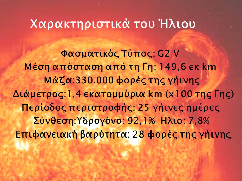 Φασματικός Τύπος: G2 V Μέση απόσταση από τη Γη: 149,6 εκ km Μάζα:330.000 φορές της γήινης Διάμετρος:1,4 εκατομμύρια km (x100 της Γης) Περίοδος περιστροφής: 25 γήινες ημέρες Σύνθεση:Υδρογόνο: 92,1% Hλιο: 7,8% Επιφανειακή βαρύτητα: 28 φορές της γήινης Χαρακτηριστικά του Ήλιου