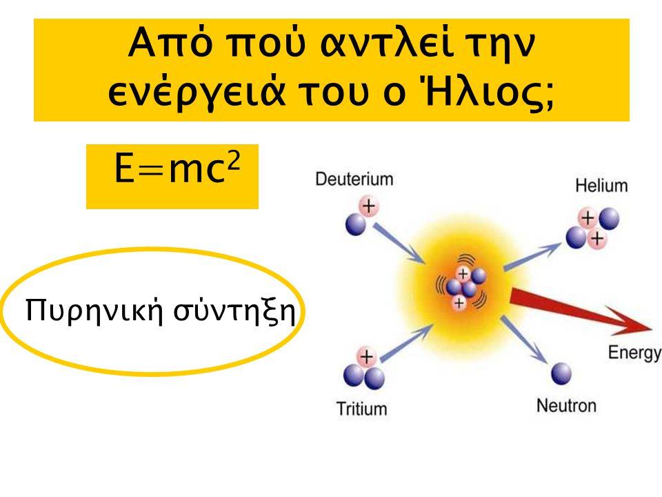 Από πού αντλεί την ενέργειά του ο Ήλιος; Ε=mc 2 Πυρηνική σύντηξη