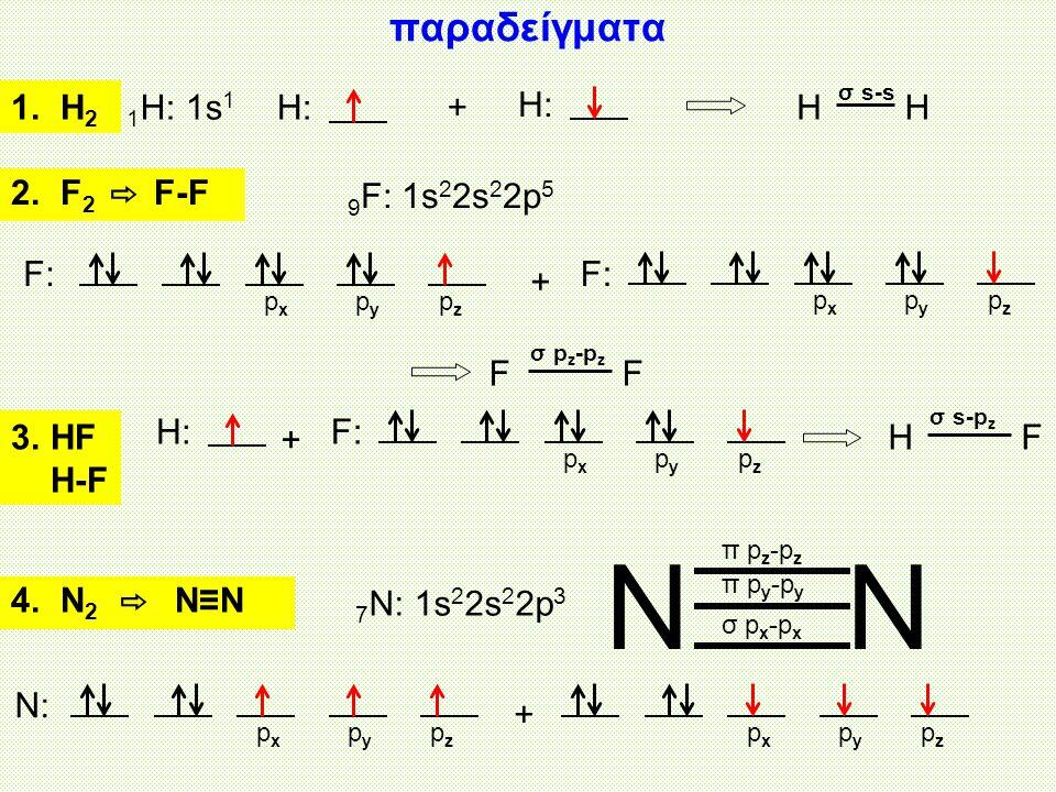 παραδείγματα 1.Η 21 Η: 1s 1 Η:+ HH σ s-s 2.