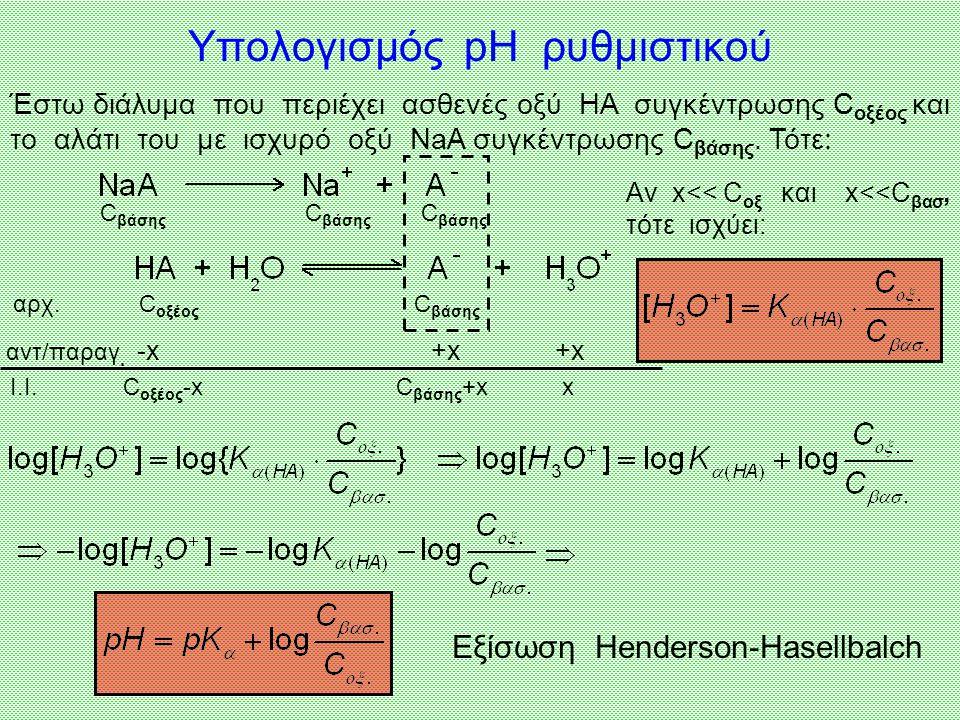 Υπολογισμός pH ρυθμιστικού Έστω διάλυμα που περιέχει ασθενές οξύ ΗΑ συγκέντρωσης C οξέος και το αλάτι του με ισχυρό οξύ NaA συγκέντρωσης C βάσης.