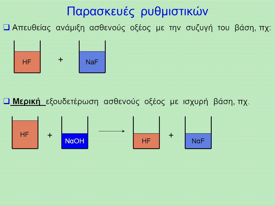 Με παρόμοιο τρόπο σε ρυθμιστικό που περιέχει ασθενή βάση (πχ NH 3 ) και το συζυγές της οξύ ( πχ NH 4 Cl), καταλήγουμε στην εξίσωση: Οι εξισώσεις Hende
