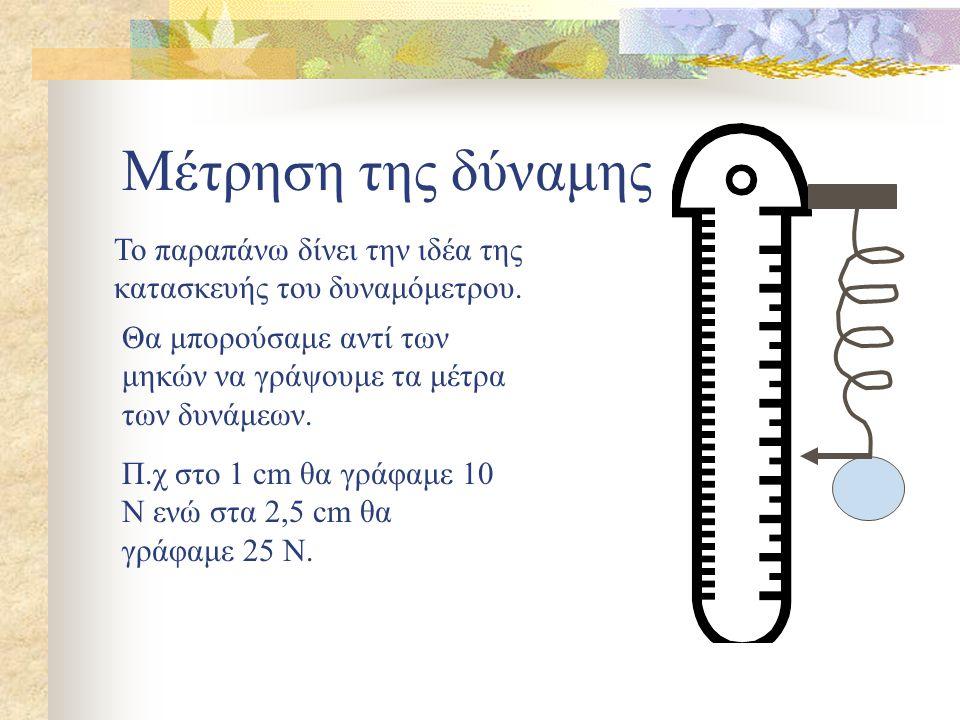 Μέτρηση της δύναμης Το παραπάνω δίνει την ιδέα της κατασκευής του δυναμόμετρου.