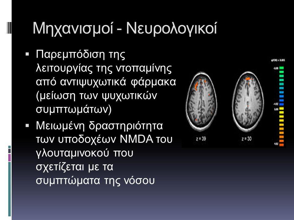 Μηχανισμοί - Νευρολογικοί  Παρεμπόδιση της λειτουργίας της ντοπαμίνης από αντιψυχωτικά φάρμακα (μείωση των ψυχωτικών συμπτωμάτων)  Μειωμένη δραστηρι