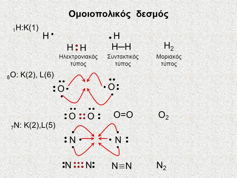 Ομοιοπολικός δεσμός Η 1 Η:Κ(1) Η Η Η Η─ΗΗ─Η Η2Η2 Ηλεκτρονιακός τύπος Μοριακός τύπος Συντακτικός τύπος 8 O: K(2), L(6) O O O O O=OO2O2 7 N: K(2),L(5) N N NN N≡NN≡N N2N2