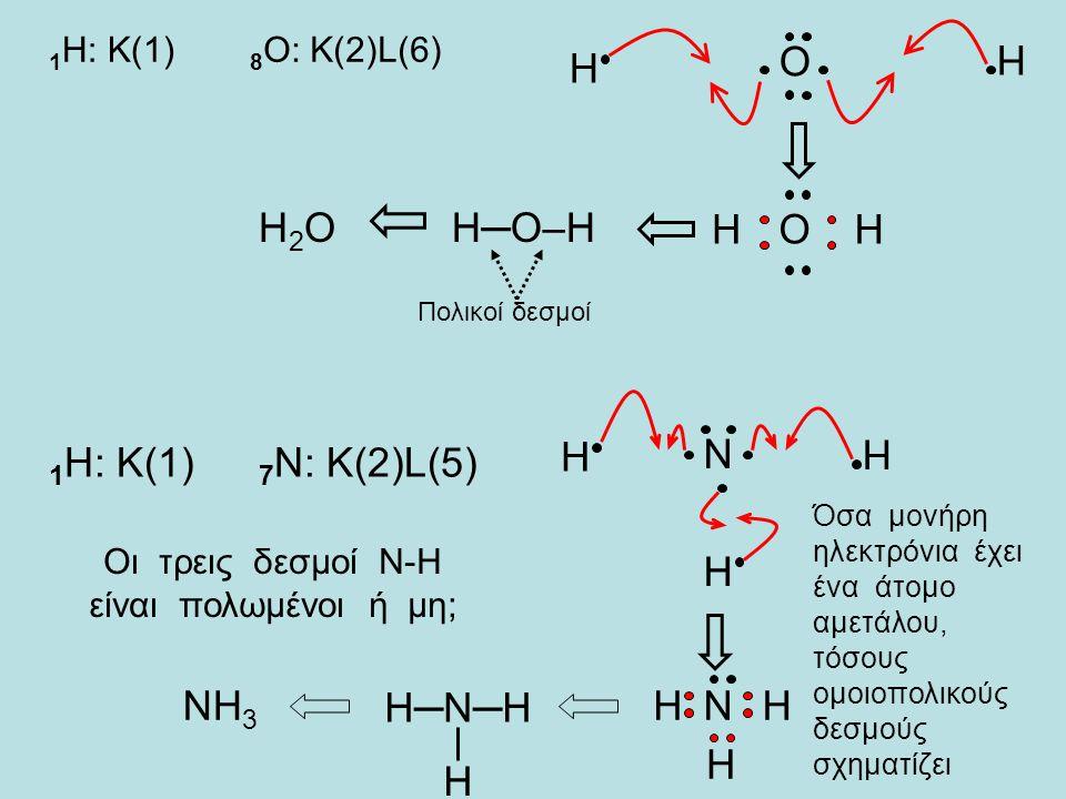 1 H: Κ(1) 8 Ο: Κ(2)L(6) Η O Η O HH H─O–HH─O–HH2OH2O 1 H: Κ(1) 7 N: Κ(2)L(5) Η N Πολικοί δεσμοί Η Η H NHH H─N─H H NH 3 Οι τρεις δεσμοί Ν-Η είναι πολωμένοι ή μη; Όσα μονήρη ηλεκτρόνια έχει ένα άτομο αμετάλου, τόσους ομοιοπολικούς δεσμούς σχηματίζει