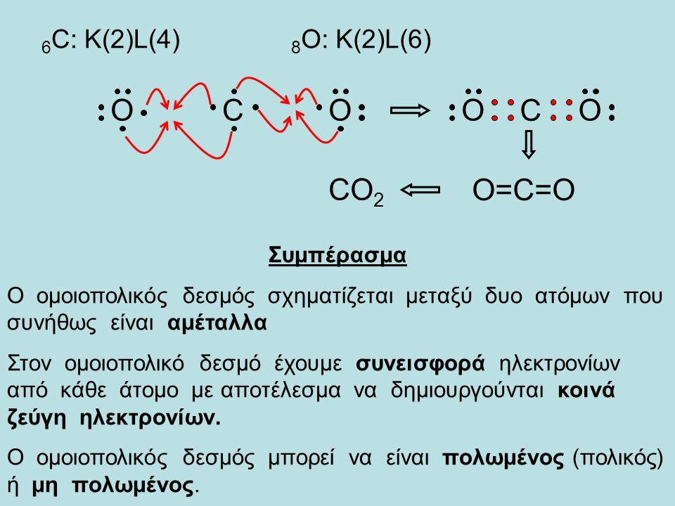 C 6 C: K(2)L(4) 8 O: K(2)L(6) OO C OO O=C=O CO 2 Συμπέρασμα Ο ομοιοπολικός δεσμός σχηματίζεται μεταξύ δυο ατόμων που συνήθως είναι αμέταλλα Στον ομοιοπολικό δεσμό έχουμε συνεισφορά ηλεκτρονίων από κάθε άτομο με αποτέλεσμα να δημιουργούνται κοινά ζεύγη ηλεκτρονίων.
