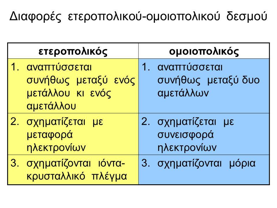 C 6 C: K(2)L(4) 8 O: K(2)L(6) OO C OO O=C=O CO 2 Συμπέρασμα Ο ομοιοπολικός δεσμός σχηματίζεται μεταξύ δυο ατόμων που συνήθως είναι αμέταλλα Στον ομοιο