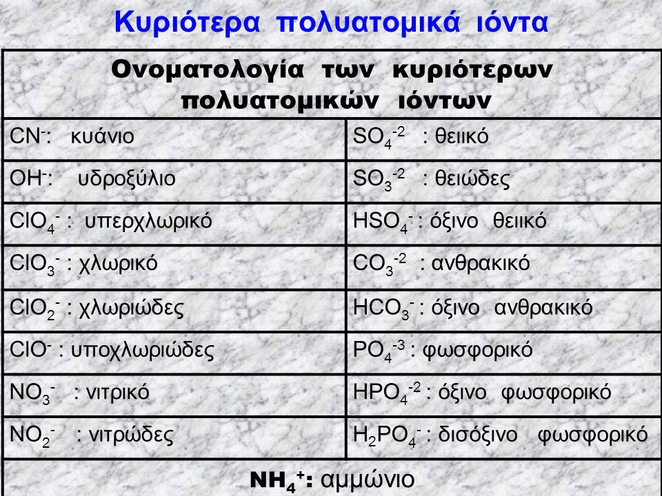 Κυριότερα πολυατομικά ιόντα Ονοματολογία των κυριότερων πολυατομικών ιόντων CN - : κυάνιοSO 4 -2 : θειικό OH - : υδροξύλιοSO 3 -2 : θειώδες ClO 4 - : υπερχλωρικόHSO 4 - : όξινο θειικό ClO 3 - : χλωρικόCO 3 -2 : ανθρακικό ClO 2 - : χλωριώδεςΗCO 3 - : όξινο ανθρακικό ClO - : υποχλωριώδεςPO 4 -3 : φωσφορικό NO 3 - : νιτρικόΗPO 4 -2 : όξινο φωσφορικό NO 2 - : νιτρώδεςΗ 2 PO 4 - : δισόξινο φωσφορικό NH 4 + : αμμώνιο