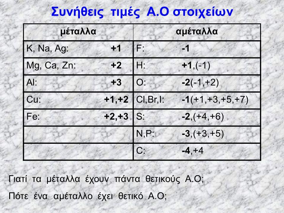 Συνήθεις τιμές Α.Ο στοιχείων μέταλλααμέταλλα K, Na, Ag:+1F:F: Mg, Ca, Zn:+2H:H:+1,(-1) Al:+3O:O:-2(-1,+2) Cu:+1,+2Cl,Br,I:-1(+1,+3,+5,+7) Fe:+2,+3S:S:-2,(+4,+6) N,P:-3,(+3,+5) C:C:-4,+4 Γιατί τα μέταλλα έχουν πάντα θετικούς Α.Ο; Πότε ένα αμέταλλο έχει θετικό Α.Ο;