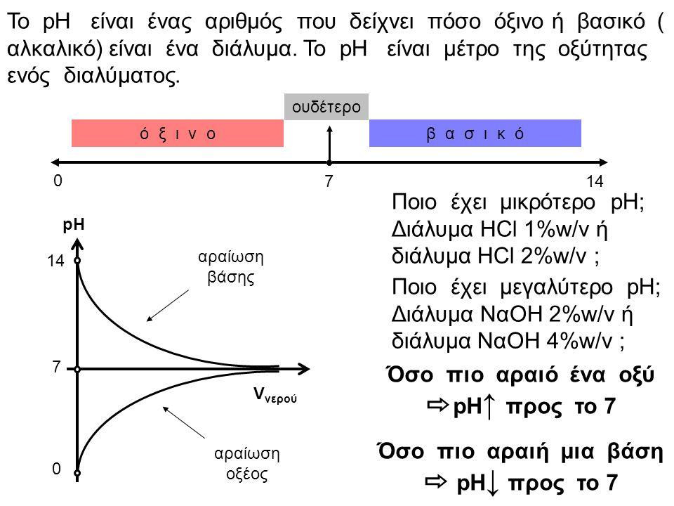 pH Στο καθαρό νερό και σε κάθε υδατικό διάλυμα οξέος ή βάσης υπάρχουν τόσο κατιόντα Η +, όσο και ανιόντα ΟΗ - Σε καθαρό νερό ή σε ορισμένα διαλύματα α