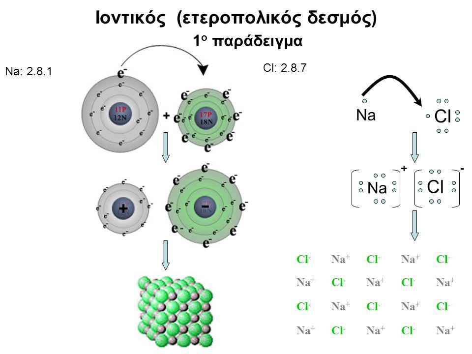 Στην δημιουργία των χημικών δεσμών συμμετέχουν τα ηλεκτρόνια σθένους. Είναι χρήσιμη λοιπόν μια απεικόνιση των ηλεκτρονίων σθένους κάθε στοιχείου: 3 Li
