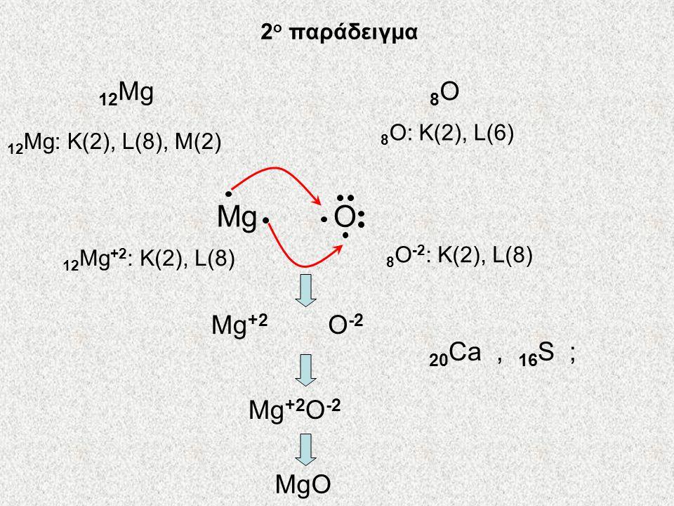 Na Cl Na + Cl - Cl - Na + Cl - Na + Cl - Na + Cl - Na + Cl - Na + Cl - Na + Cl - Na + Cl - Na + Cl - Na + Cl - Na + Na: 2.8.1 Cl: 2.8.7 Ιοντικός (ετερ