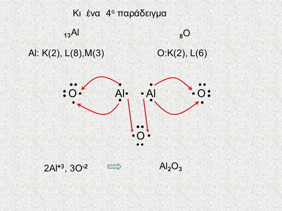 12 Mg 9F9F 12 Mg: K(2),L(8),M(2) 9 F:K(2),L(7) Mg F F Mg +2 F-F- F-F- 12 Mg +2 : K(2),L(8) 9 F - : K(2),L(8) 3 ο παράδειγμα 20 Ca, 17 Cl ; 13 Al, 9 F