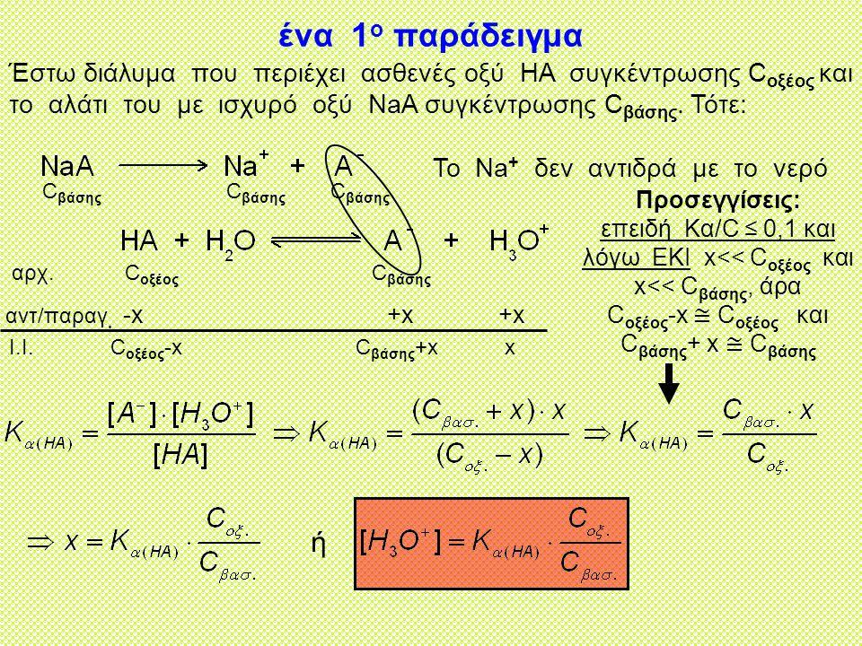 ένα 1 ο παράδειγμα Έστω διάλυμα που περιέχει ασθενές οξύ ΗΑ συγκέντρωσης C οξέος και το αλάτι του με ισχυρό οξύ NaA συγκέντρωσης C βάσης.
