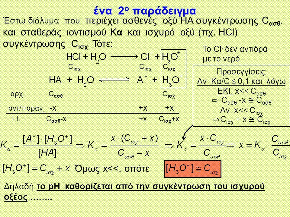 ένα 1 ο παράδειγμα Έστω διάλυμα που περιέχει ασθενές οξύ ΗΑ συγκέντρωσης C οξέος και το αλάτι του με ισχυρό οξύ NaA συγκέντρωσης C βάσης. Τότε: C βάση