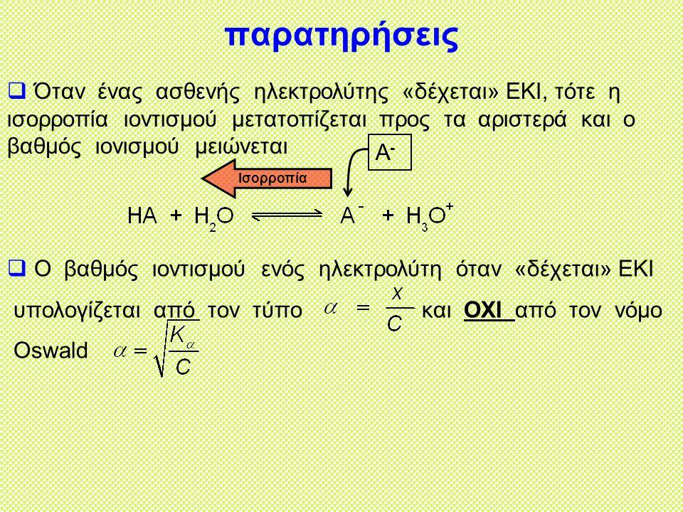 ένα 2 ο παράδειγμα Έστω διάλυμα που περιέχει ασθενές οξύ ΗΑ συγκέντρωσης C ασθ. και σταθεράς ιοντισμού Κα και ισχυρό οξύ (πχ. HCl) συγκέντρωσης C ισχ.