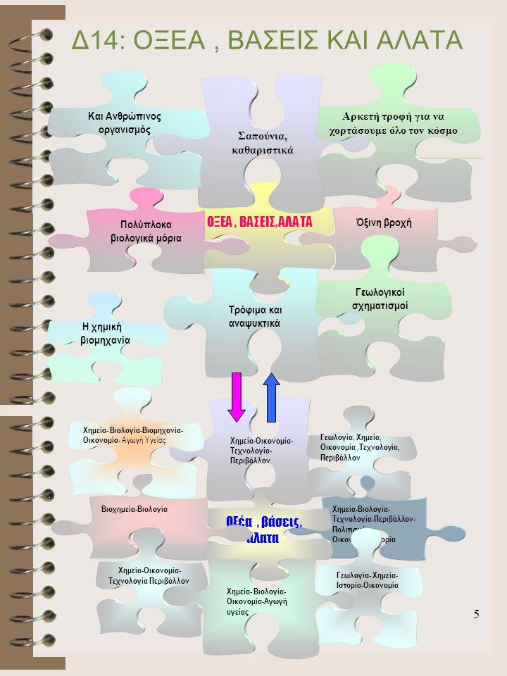 6 Δ15: ΟΞΕΑ, ΒΑΣΕΙΣ & ΑΛΑΤΑ ΟΞΕΑ ΒΑΣΕΙΣ ΑΛΑΤΑ 2.Χημεία-Οικονομία – Τεχνολογία -Περιβάλλον 3.