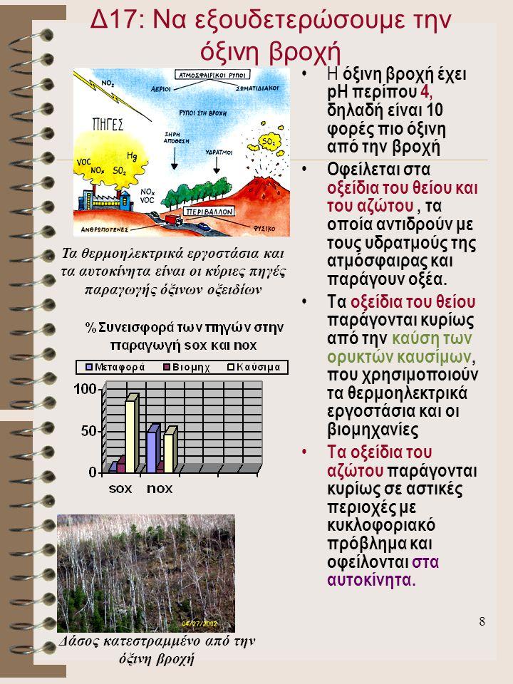 9 Δ18: Επιπτώσεις της όξινης βροχής Στην υγεία του ανθρώπου Στα δομικά υλικά Στο έδαφος, τα δένδρα και τα φυτά Στα ποτάμια τις λίμνες και τους υδρόβιους οργανισμούς Στην ορατότητα Η όξινη βροχή διαβρώνει τα δομικά υλικά, όπως τις γέφυρες από σίδηρο Μαρμάρινα μνημεία της παγκόσμιας πολιτιστικής κληρονομιάς καταστρέφονται Οι περισσότεροι υδρόβιοι οργανισμοί δεν μπορούν να επιβιώσουν σε pH<5