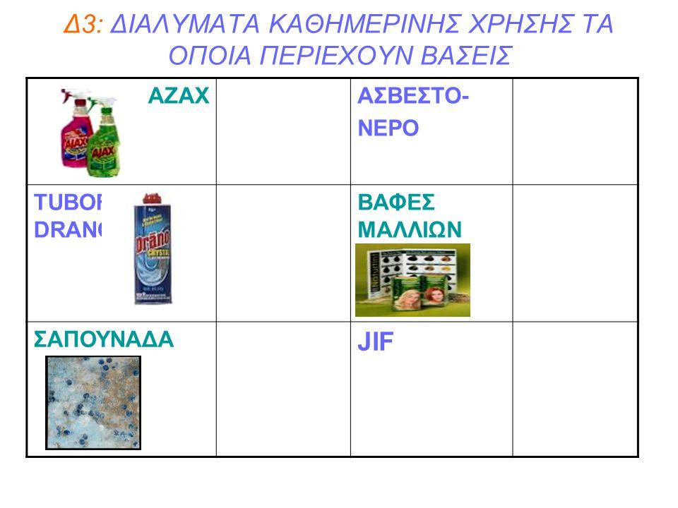Δ4: Το pH διαλυμάτων καθημερινής χρήσης 1M NaOH Αμμωνία οικιακής χρήσης Γάλα μαγνησίας Σόδα φαγητού Αίμα Νερό Γάλα σκέτος καφές Κρασί Λεμονάδα Γαστρικό υγρό 1Μ HCl β α σι κ ό ΒΑΣΙΚΟΒΑΣΙΚΟ ΟΞΙΝΟΟΞΙΝΟ ΟΥΔΕΤΕΡΟ