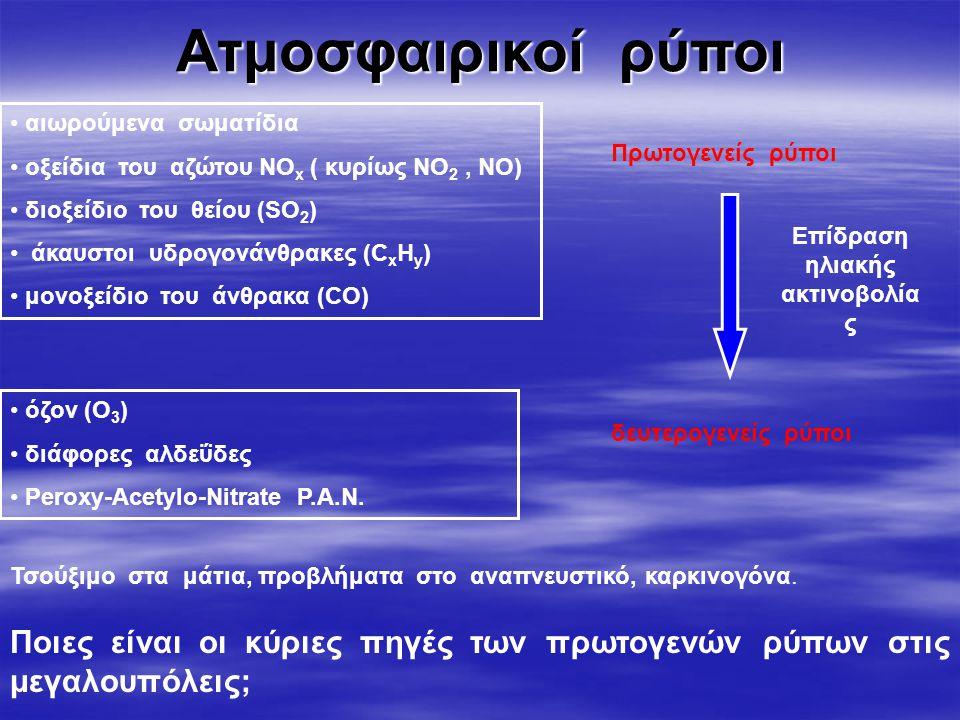 Φυσιολογική σύσταση του αέρα  άζωτο (78%w/v)  oξυγόνο (21%w/v)  διοξείδιο του άνθρακα (0,03%w/v)  ευγενή αέρια (0,9 %w/v)