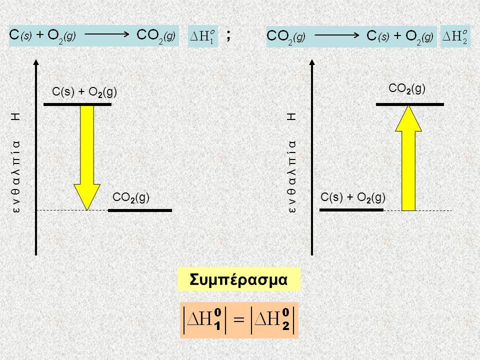 C(s) + O 2 (g) CO 2 (g) ε ν θ α λ π ί α Η ; C(s) + O 2 (g) CO 2 (g) ε ν θ α λ π ί α Η Συμπέρασμα