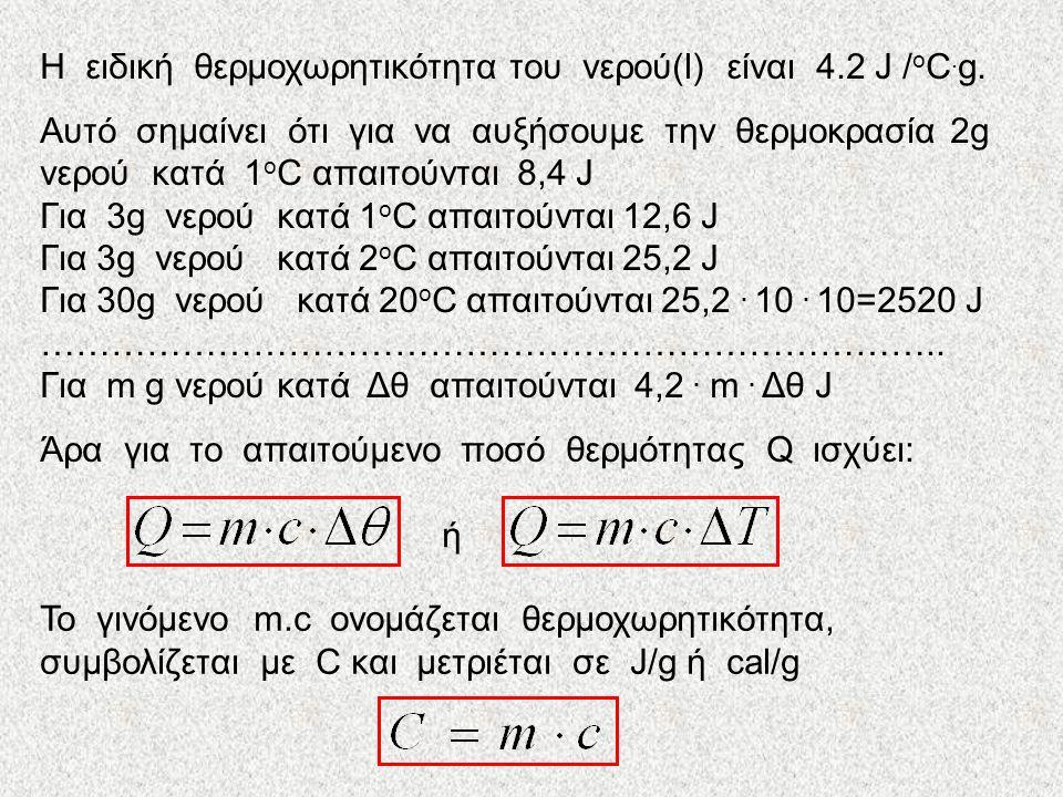 Ουσίαc( J / ο C. g) Αέρας1,01 Βενζόλιο1,05 Χαλκός0,38 Αιθανόλη2,42 Γυαλί πυρέξ0,78 Γρανίτης0,80 Μάρμαρο0,84 Ατσάλι0,51 Πλαστικά (PE)2.3 νερό4,18